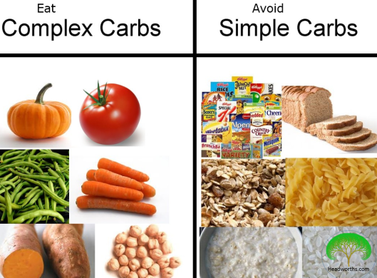 EAT_COMPLEX_CARBS