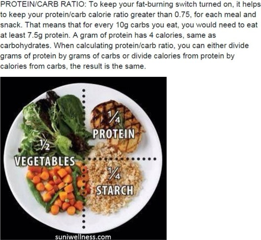 PLATE RATIO
