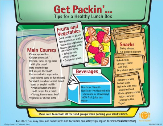 TIPS FOR A HEALTHY LUNCH BOX