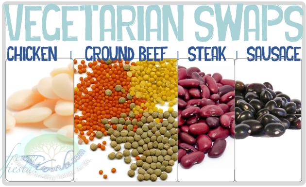 vegetarian swaps.png
